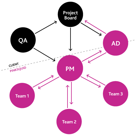 prince_diagram